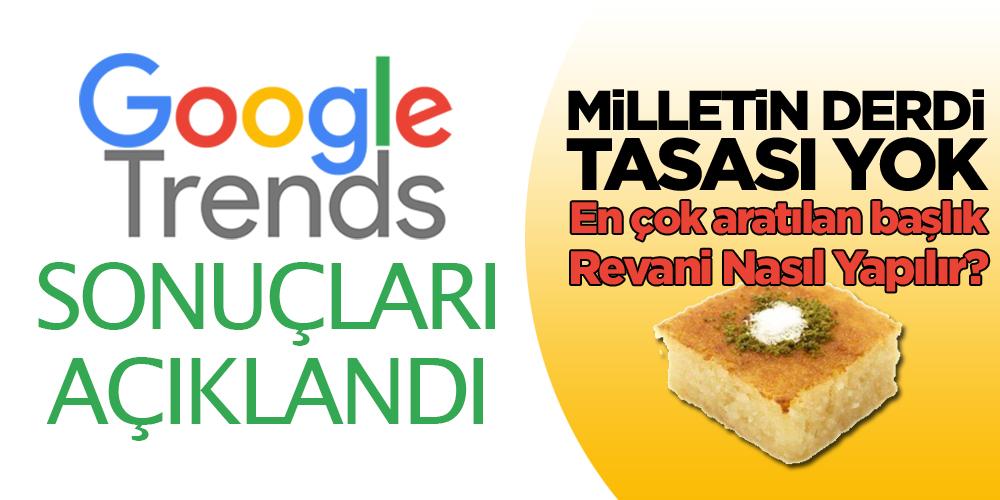 Google Yılın Arama Trendleri 2019
